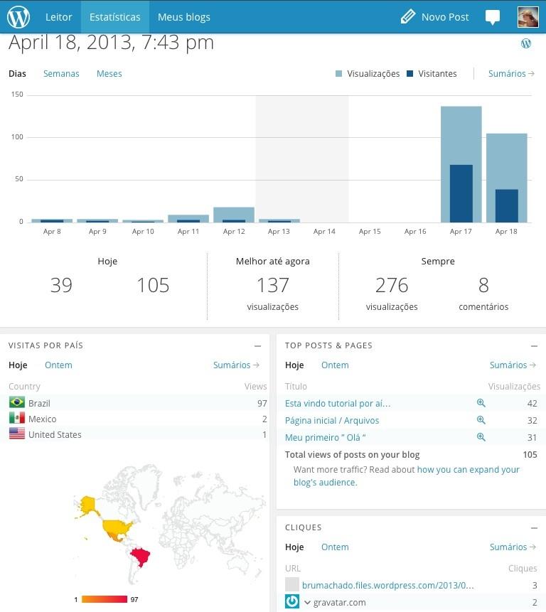 276 visualizações em menos de dois dias!